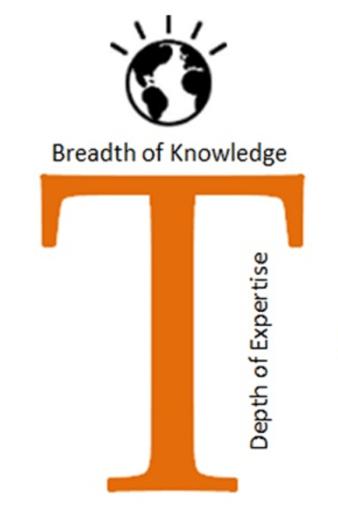 T-shaped skills