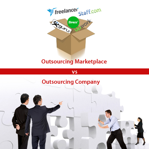Outsourcing companies vs marketplace