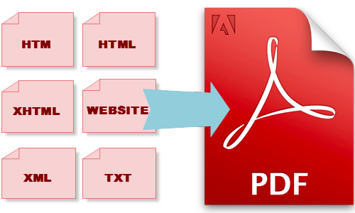 Convert html to pdf using wiked pdf gem | Nascenia