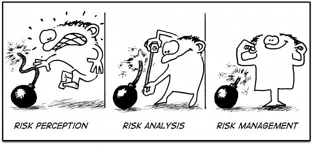 Project Management Skills | Risk Management