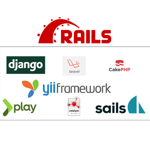 Ruby on rails inspired frameworks
