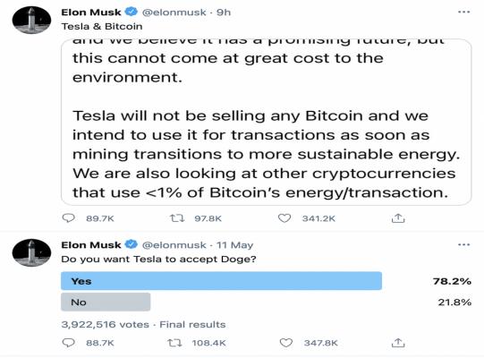 Tesla Status on Bitcoin
